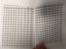 Best running books - Daniels Running Formula