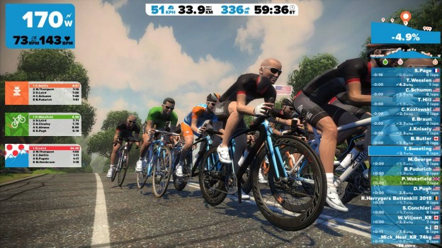 Zwift Racing - Tips & Workouts to Improve your Results