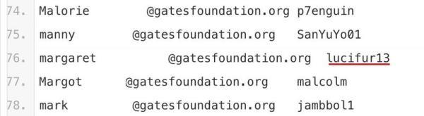 Gates Pws Sanitized