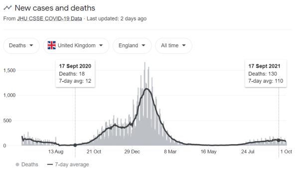 new deaths covid 19 uk kids