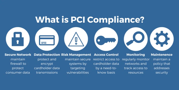 PCI Compliance for Merchants in Kerry