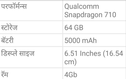 Moto G 30 Features
