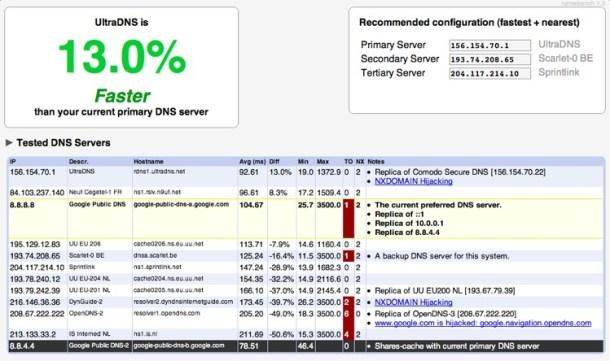 namebench_results Melhorando a internet com a escolha do melhor DNS