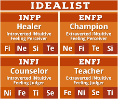 Personality of Idealists