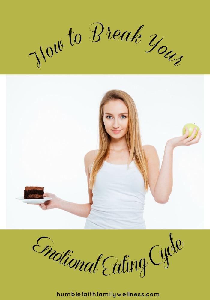 Emotional Eating, Health, Wellness