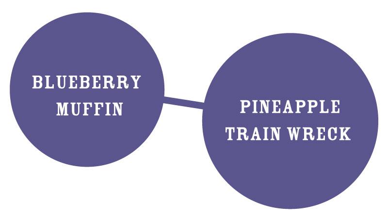 Pineapple Muffin Strain graph