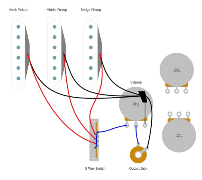 stratocaster fiveway switch wiring – basic guitar
