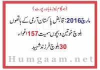 بلوچستان: مارچ 2016،قابض پاکستان آرمی کے ہاتھوں 157 بلوچ اغواء 30 شہید