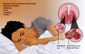 Image of Can a dehumidifier make you sick