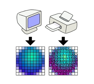 Image: résolution, dimension et PPI