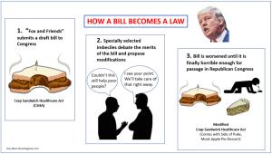 crap sandwich healthcare