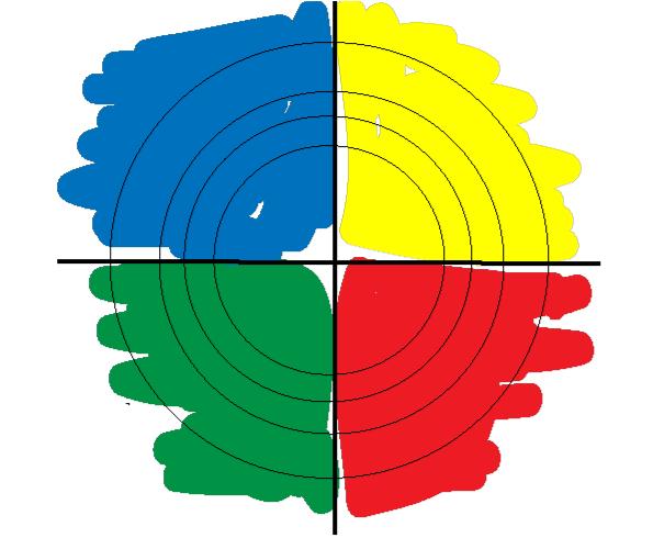 HBDI : quand l'expression «en voir de toutes les couleurs» prend tout son sens