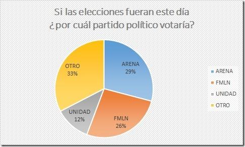 votapor