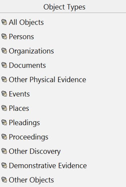 CaseMap's list of objects