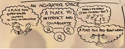 8IncubatorSpace