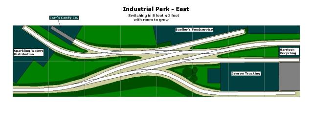 Industrial Park East