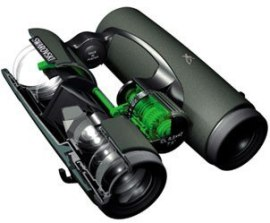 Swarovski EL Binoculars Internals