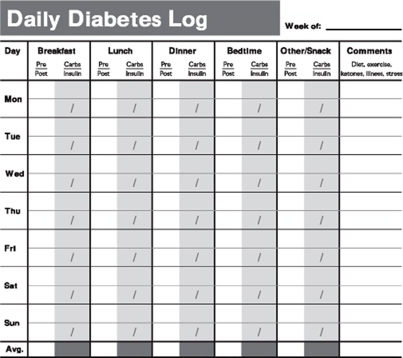 When To Test Blood Sugar Levels