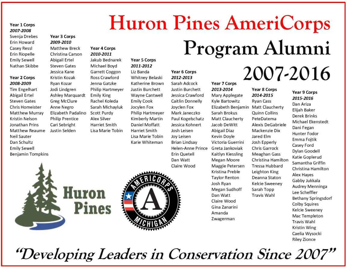 hpa-program-alumni-updated