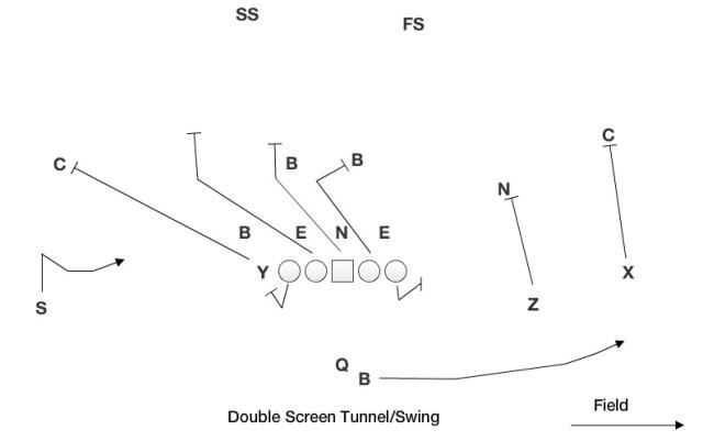 Double Screen Tunnel_Swing.jpg