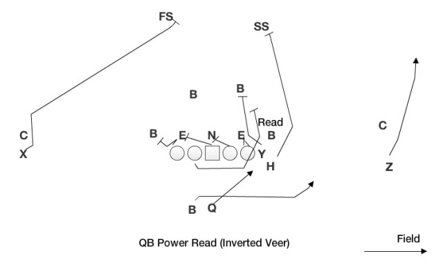 QB Power Read.jpg