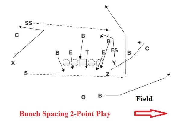 Spacing Bunch Concept.jpg
