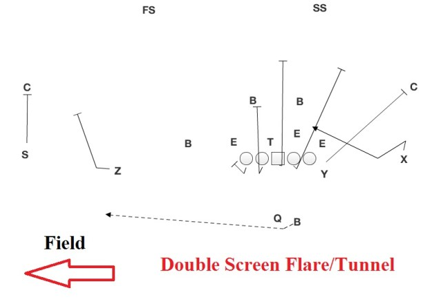 double-screen-flare-tunnel