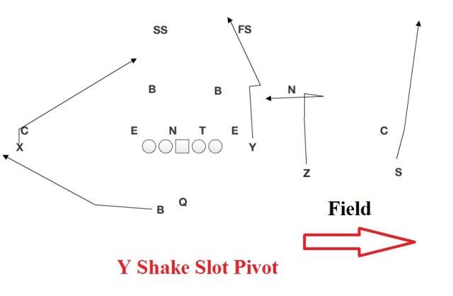 Y Shake Slot Pivot.jpg