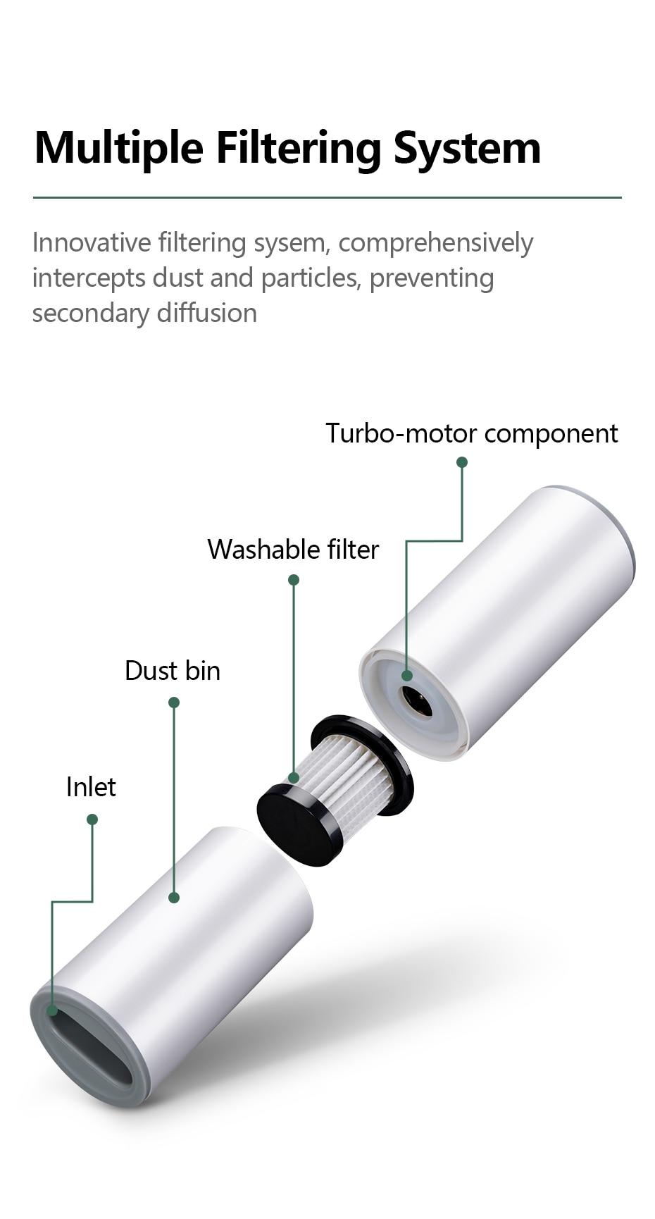 Wireless Portable Car Vacuum Cleaner
