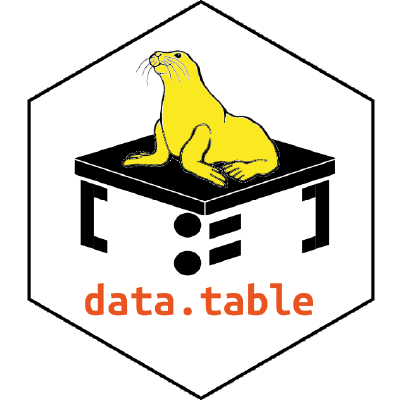 Data.Table – everything you need to know to get you started in R