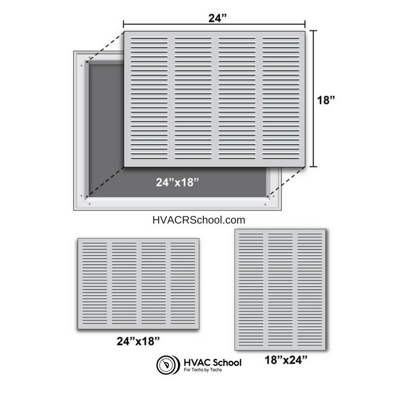 Size And Orientation Of Return Grilles And Supply Registers Hvac School