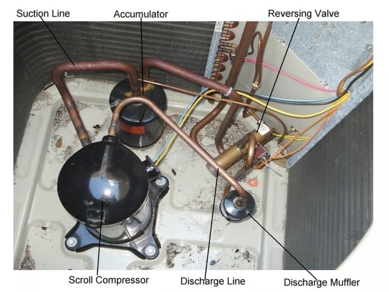 Compressor hvac school compressor sciox Images