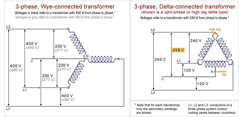 208 Single Phase Wye Wiring Diagram - Wiring Diagram •