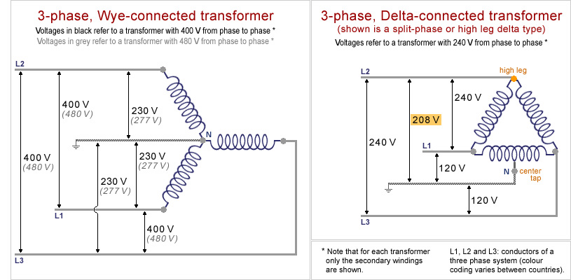 208 Volt 3 Phase Diagram - Internal Wiring Diagrams  Phase Delta Transformer Wiring Diagram Free Download on 3 phase to single phase transformer, 3 phase current transformer wiring diagram, current transformer schematic diagram, 3 phase star delta wiring diagram, 3 phase phasor diagram, 3 phase wye-delta transformers, 3 phase meter wiring diagram, 3 phase alternator wiring diagram, 3 phase 4 wire delta wiring diagram, electrical transformer diagram, 3 phase motor wiring diagrams, 3 phase delta heater wiring diagram, 3 phase single line diagram, 3 phase open delta to delta transformer, wye delta connection diagram, 3 phase electric heater wiring diagram, 3 phase breaker panel wiring diagram, delta-wye transformer bank diagram, 3 phase corner grounded delta transformer,
