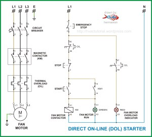 DOL Starter | Hermawan's Blog (Refrigeration and Air Conditioning Systems)