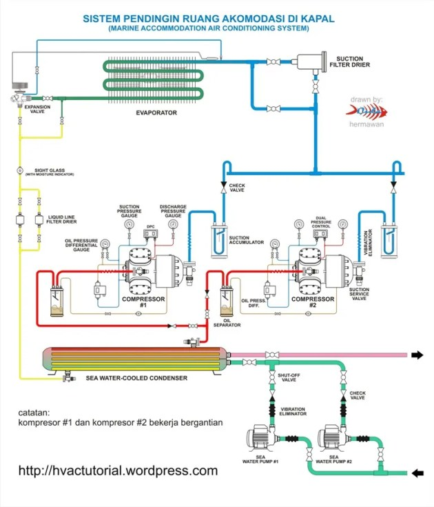Marine Acmodation Air Conditioner Piping Diagram
