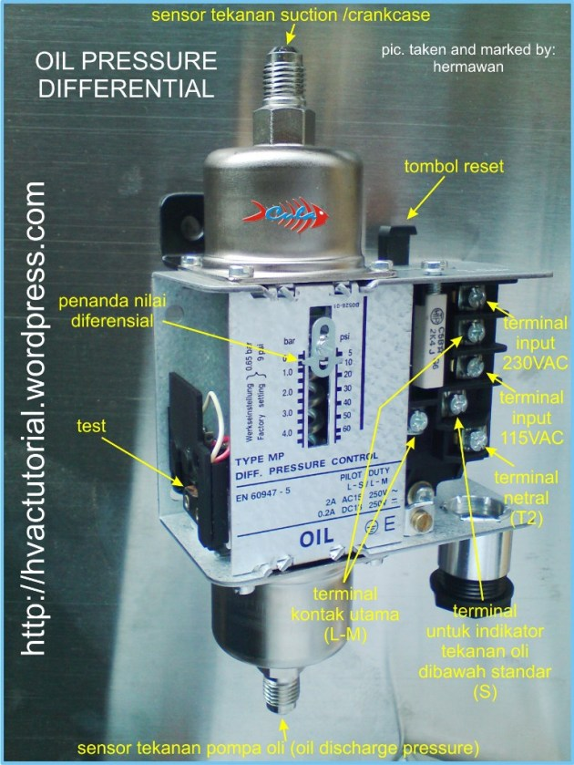 Oil Pressure Differential | Hermawan's Blog (Refrigeration and Air Conditioning Systems)