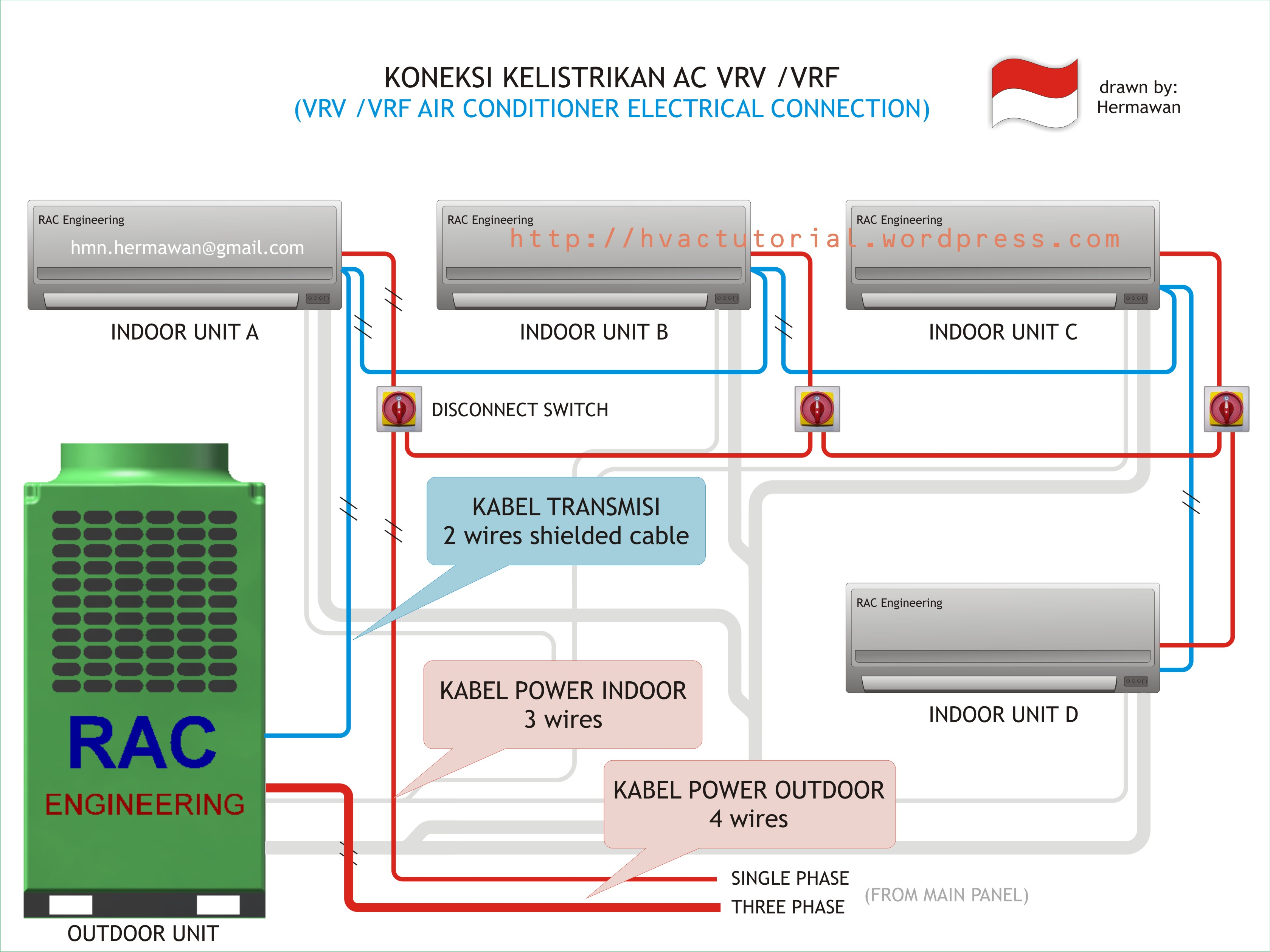 VRV Or VRF Electrical Connection
