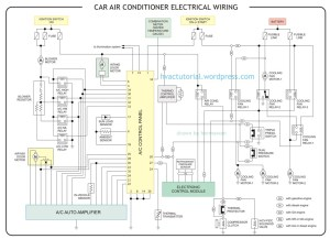 Car Air Conditioner Electrical Wiring | Hermawan's Blog