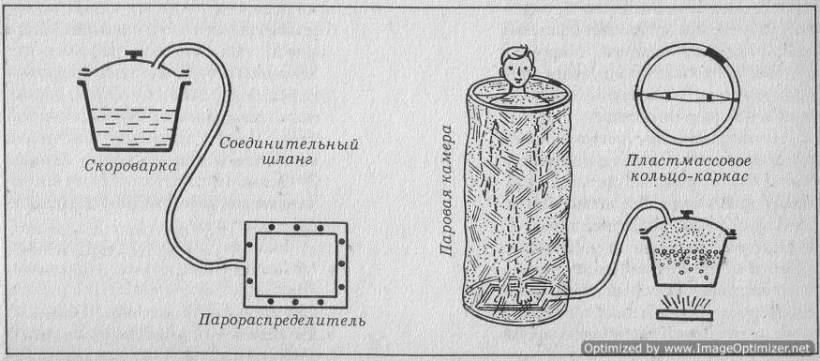 Домашняя-баня-1