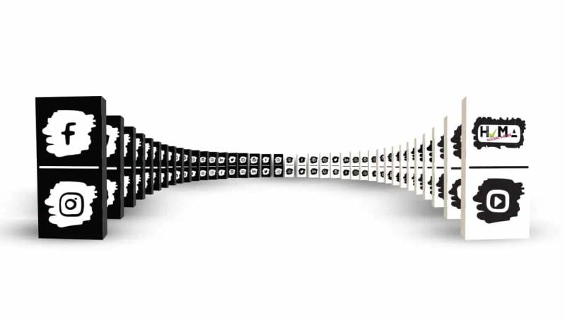 The Marketing Domino Effect