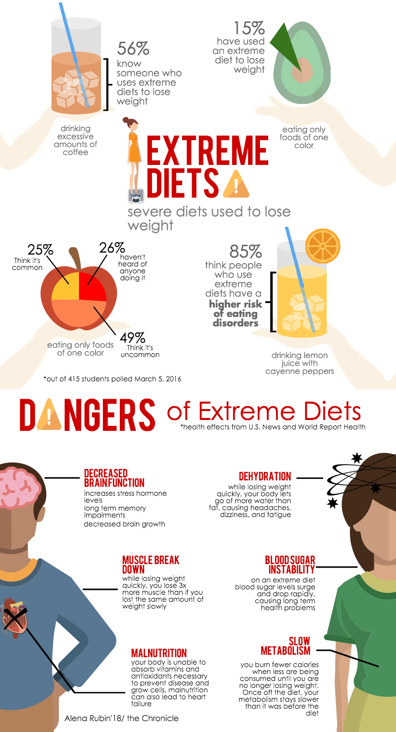 extreme-diets-rubin