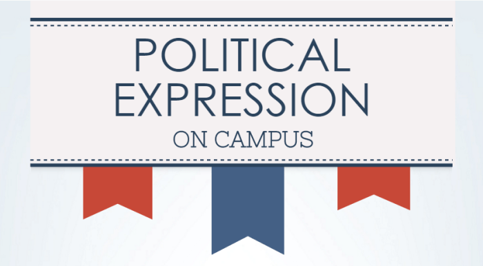 Some students suppress their politics on campus
