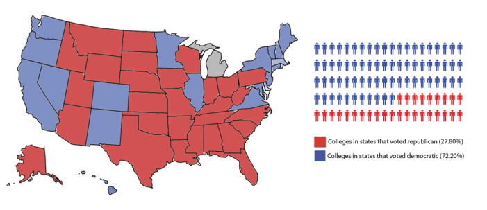 Seeing Red: Alumni in Conservative States Notice a Shift in Political Atmosphere