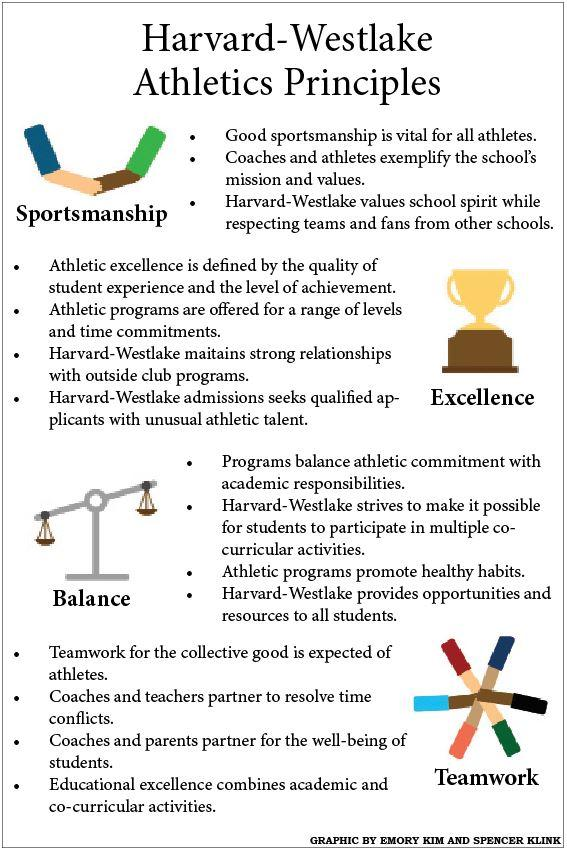 New athletics principles created