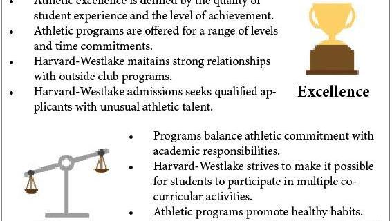 New athletics principles created