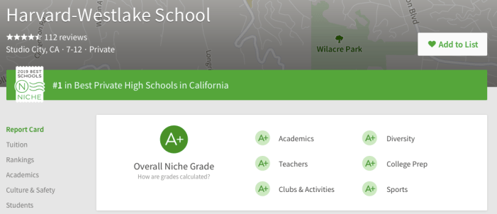 Niche.com ranks school second best private school in the nation