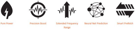 AMD Ryzen Zen İşlemci SmartMI Teknolojisi