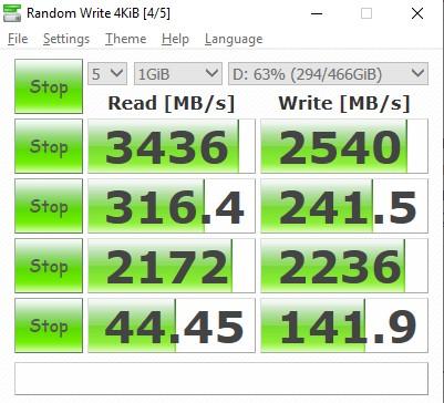 WD Black SN750 NVMe SSD incelemesi