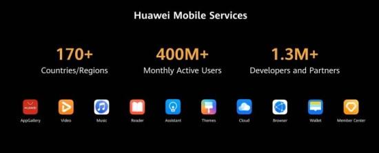 Huawei Mobil Servisleri (HMS)